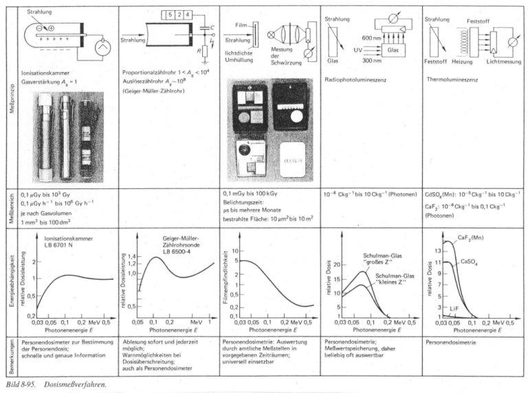 energie kondensator berechnen energie des homogenen. Black Bedroom Furniture Sets. Home Design Ideas